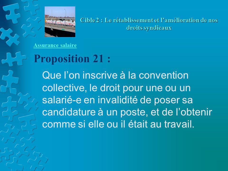 Assurance salaire Proposition 21 : Que l'on inscrive à la convention collective, le droit pour une ou un salarié-e en invalidité de poser sa candidature à un poste, et de l'obtenir comme si elle ou il était au travail.