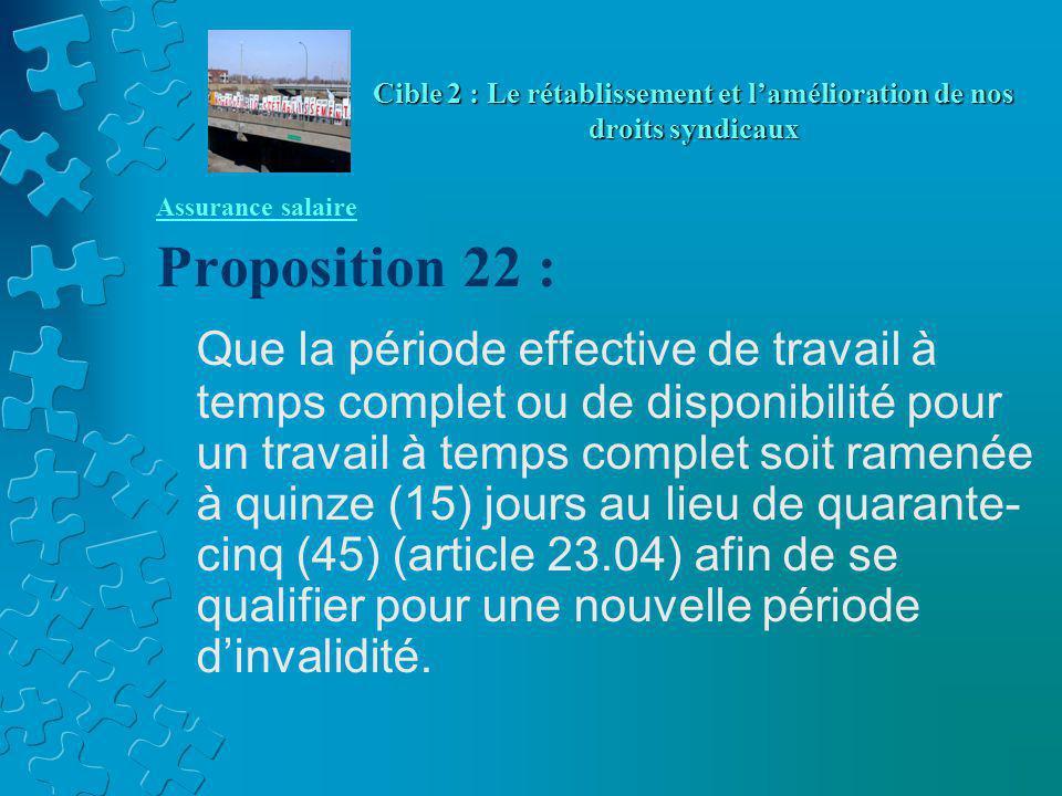 Assurance salaire Proposition 22 : Que la période effective de travail à temps complet ou de disponibilité pour un travail à temps complet soit ramenée à quinze (15) jours au lieu de quarante- cinq (45) (article 23.04) afin de se qualifier pour une nouvelle période d'invalidité.