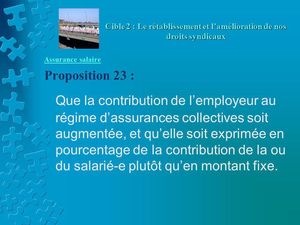 Assurance salaire Proposition 23 : Que la contribution de l'employeur au régime d'assurances collectives soit augmentée, et qu'elle soit exprimée en pourcentage de la contribution de la ou du salarié-e plutôt qu'en montant fixe.