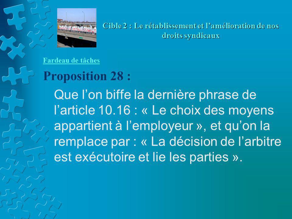 Fardeau de tâches Proposition 28 : Que l'on biffe la dernière phrase de l'article 10.16 : « Le choix des moyens appartient à l'employeur », et qu'on la remplace par : « La décision de l'arbitre est exécutoire et lie les parties ».