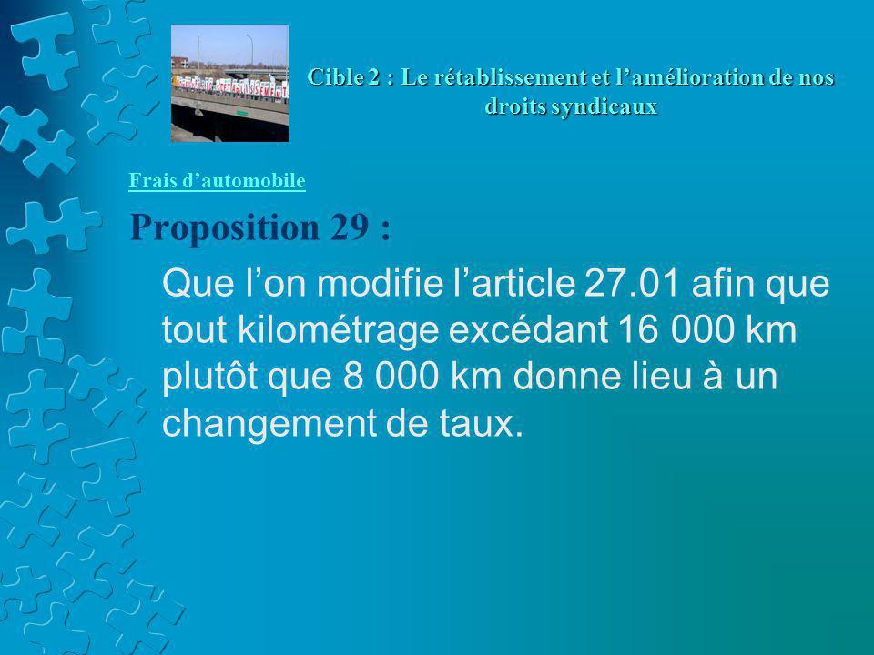 Frais d'automobile Proposition 29 : Que l'on modifie l'article 27.01 afin que tout kilométrage excédant 16 000 km plutôt que 8 000 km donne lieu à un changement de taux.