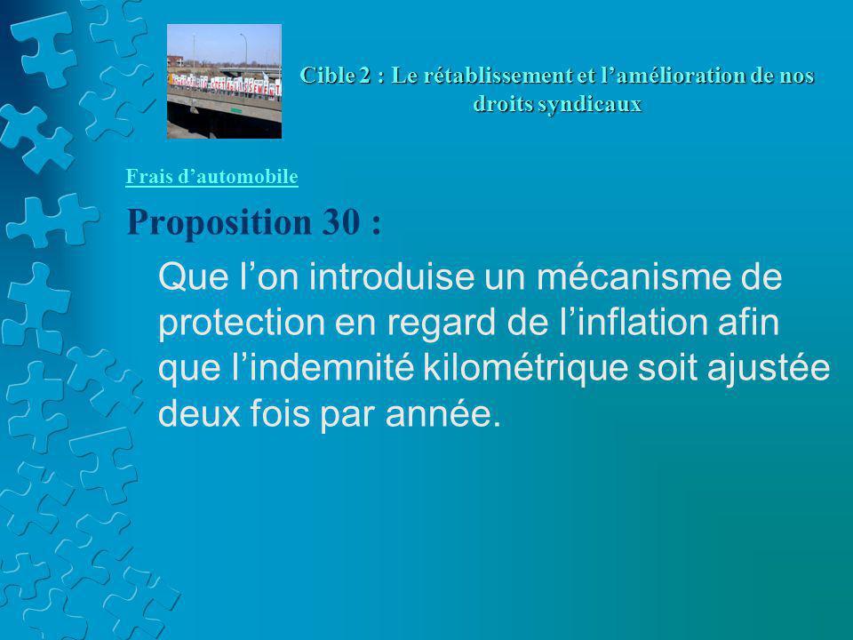 Frais d'automobile Proposition 30 : Que l'on introduise un mécanisme de protection en regard de l'inflation afin que l'indemnité kilométrique soit ajustée deux fois par année.