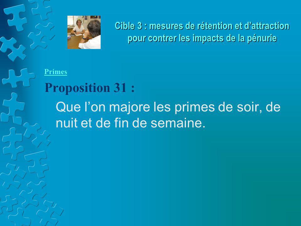Cible 3 : mesures de rétention et d'attraction pour contrer les impacts de la pénurie Primes Proposition 31 : Que l'on majore les primes de soir, de nuit et de fin de semaine.