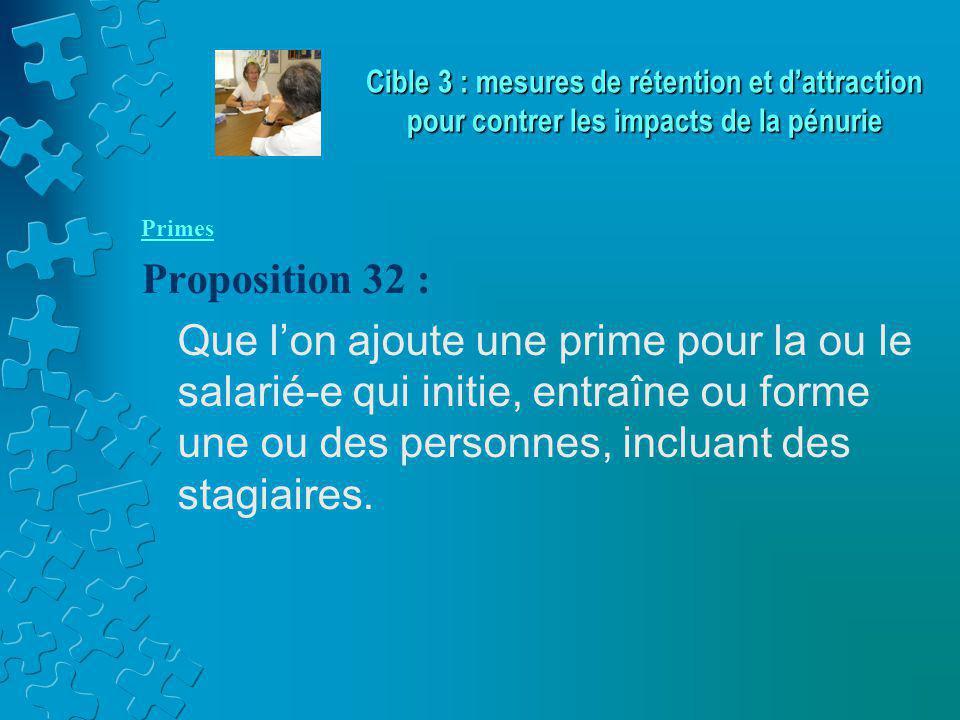 Primes Proposition 32 : Que l'on ajoute une prime pour la ou le salarié-e qui initie, entraîne ou forme une ou des personnes, incluant des stagiaires.