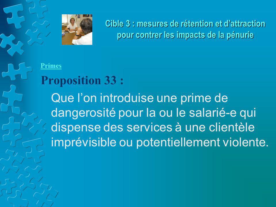 Primes Proposition 33 : Que l'on introduise une prime de dangerosité pour la ou le salarié-e qui dispense des services à une clientèle imprévisible ou potentiellement violente.