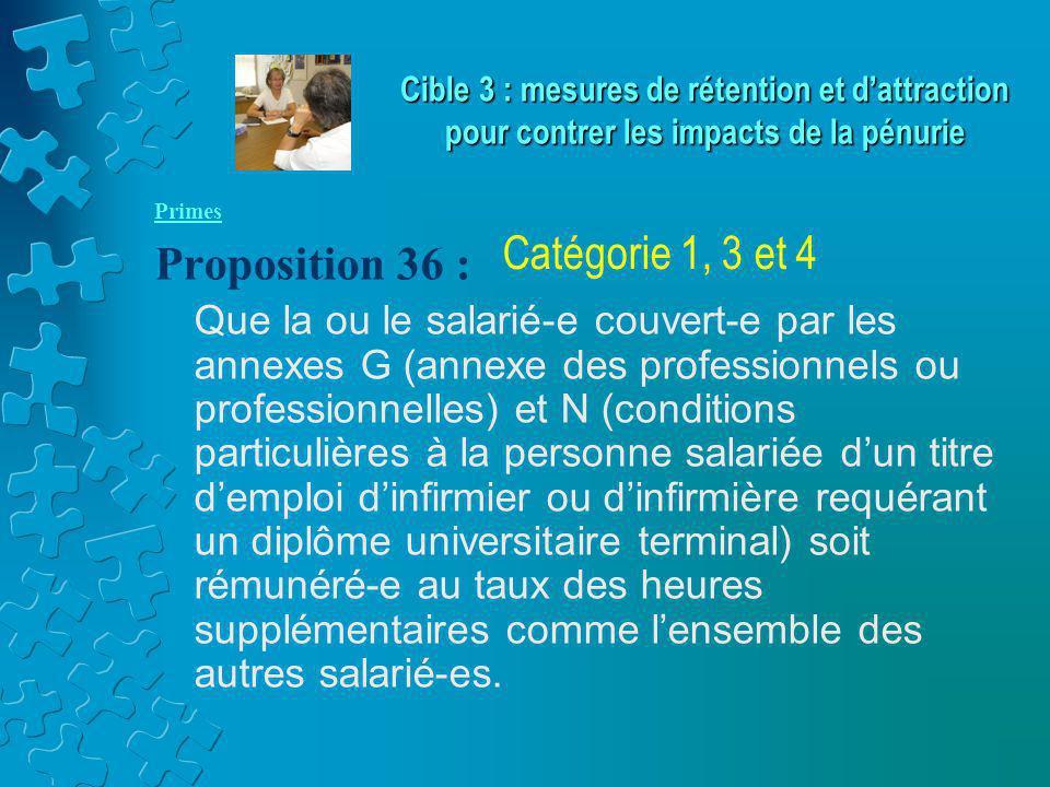 Primes Proposition 36 : Que la ou le salarié-e couvert-e par les annexes G (annexe des professionnels ou professionnelles) et N (conditions particuliè