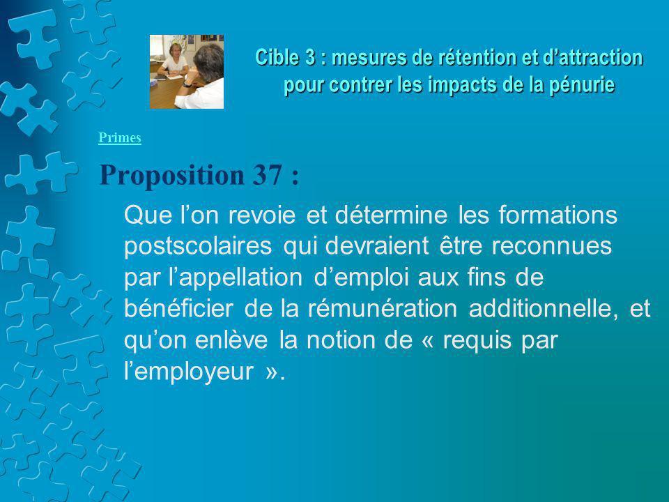 Primes Proposition 37 : Que l'on revoie et détermine les formations postscolaires qui devraient être reconnues par l'appellation d'emploi aux fins de bénéficier de la rémunération additionnelle, et qu'on enlève la notion de « requis par l'employeur ».