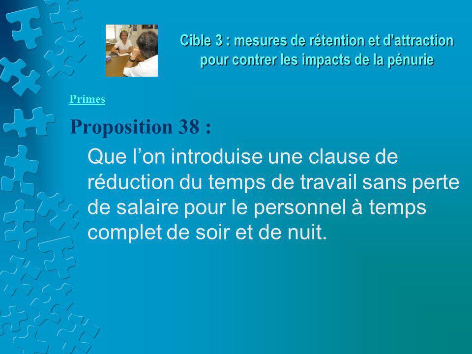 Primes Proposition 38 : Que l'on introduise une clause de réduction du temps de travail sans perte de salaire pour le personnel à temps complet de soir et de nuit.