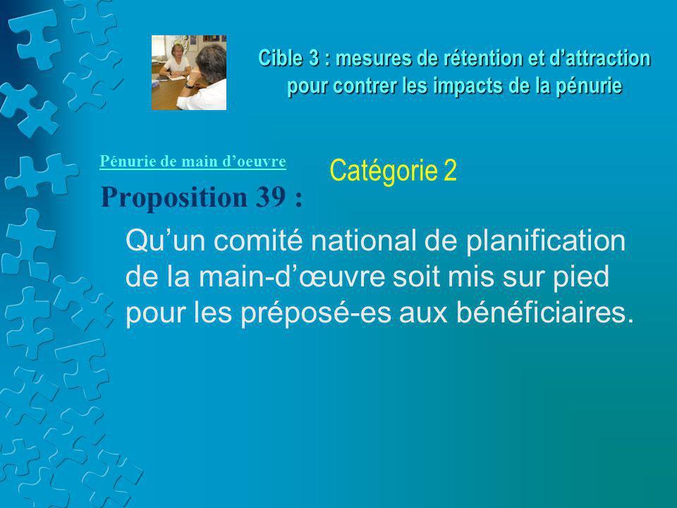Pénurie de main d'oeuvre Proposition 39 : Qu'un comité national de planification de la main-d'œuvre soit mis sur pied pour les préposé-es aux bénéficiaires.