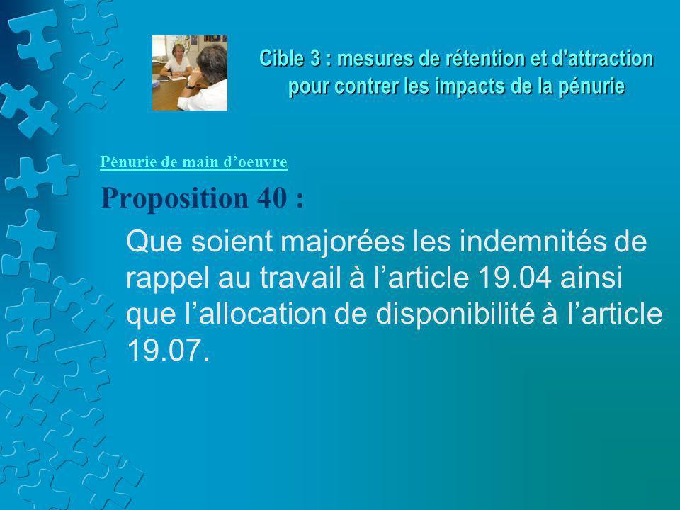 Pénurie de main d'oeuvre Proposition 40 : Que soient majorées les indemnités de rappel au travail à l'article 19.04 ainsi que l'allocation de disponibilité à l'article 19.07.