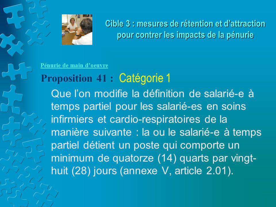 Pénurie de main d'oeuvre Proposition 41 : Que l'on modifie la définition de salarié-e à temps partiel pour les salarié-es en soins infirmiers et cardio-respiratoires de la manière suivante : la ou le salarié-e à temps partiel détient un poste qui comporte un minimum de quatorze (14) quarts par vingt- huit (28) jours (annexe V, article 2.01).