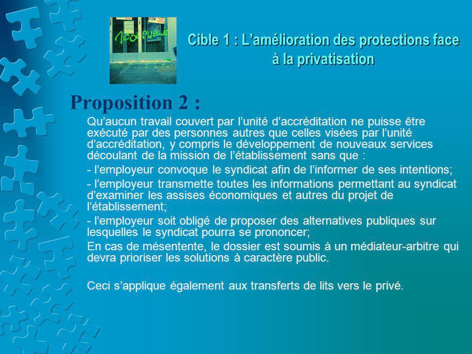 Cible 1 : L'amélioration des protections face à la privatisation Proposition 2 : Qu'aucun travail couvert par l'unité d'accréditation ne puisse être e