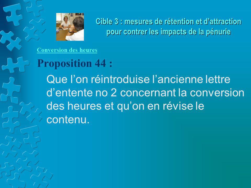 Conversion des heures Proposition 44 : Que l'on réintroduise l'ancienne lettre d'entente no 2 concernant la conversion des heures et qu'on en révise le contenu.