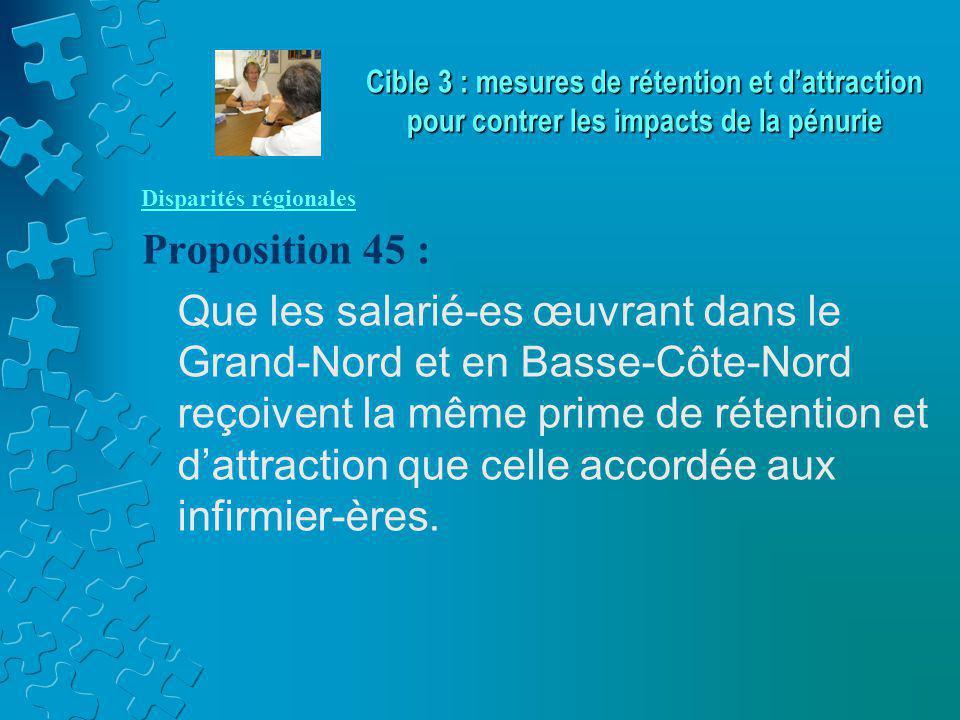 Disparités régionales Proposition 45 : Que les salarié-es œuvrant dans le Grand-Nord et en Basse-Côte-Nord reçoivent la même prime de rétention et d'attraction que celle accordée aux infirmier-ères.