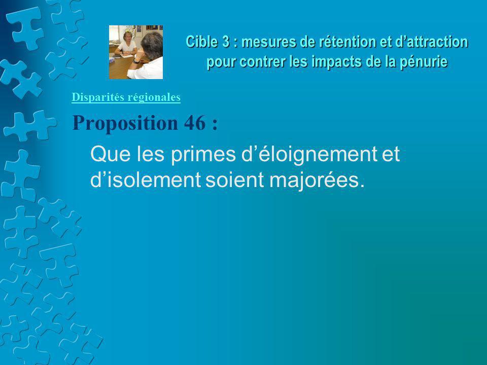 Disparités régionales Proposition 46 : Que les primes d'éloignement et d'isolement soient majorées. Cible 3 : mesures de rétention et d'attraction pou