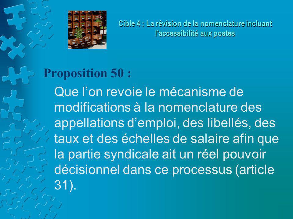 Proposition 50 : Que l'on revoie le mécanisme de modifications à la nomenclature des appellations d'emploi, des libellés, des taux et des échelles de salaire afin que la partie syndicale ait un réel pouvoir décisionnel dans ce processus (article 31).