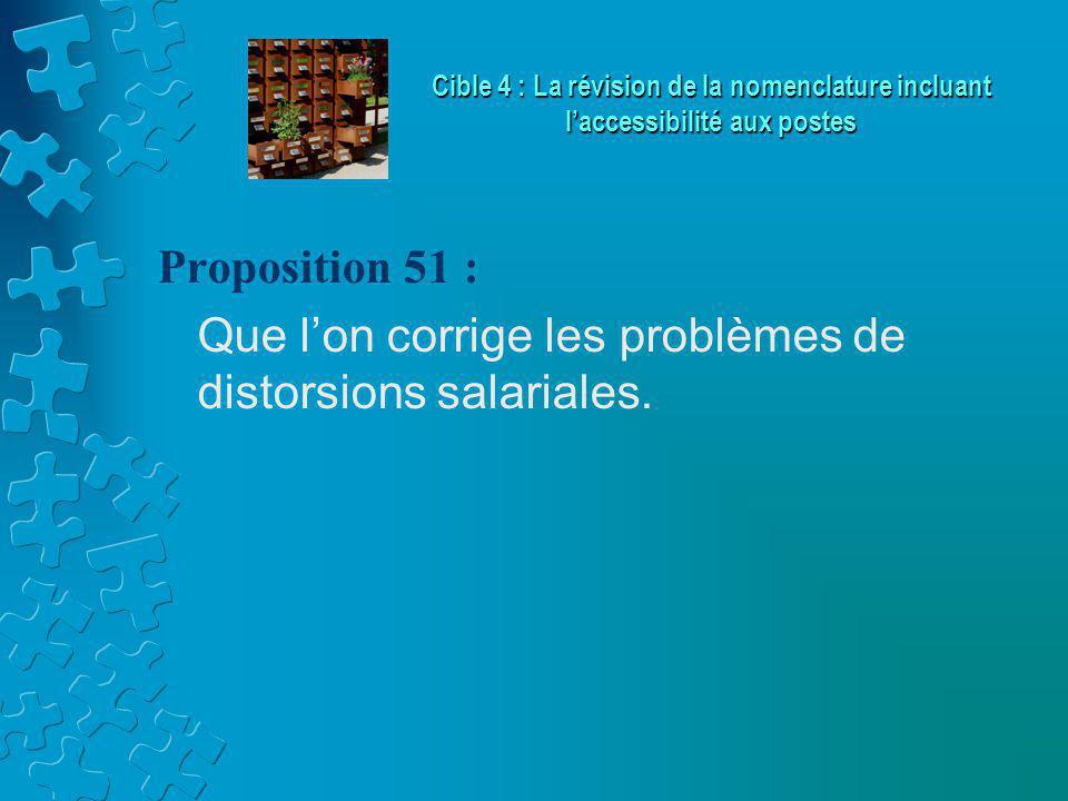 Proposition 51 : Que l'on corrige les problèmes de distorsions salariales. Cible 4 : La révision de la nomenclature incluant l'accessibilité aux poste