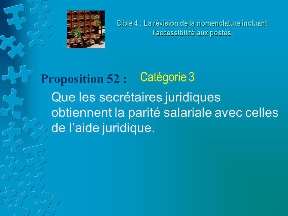 Proposition 52 : Que les secrétaires juridiques obtiennent la parité salariale avec celles de l'aide juridique. Catégorie 3 Cible 4 : La révision de l