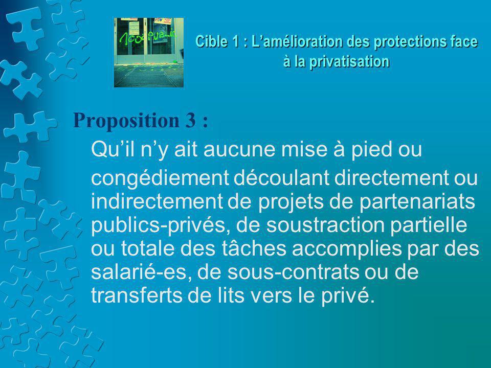 Cible 1 : L'amélioration des protections face à la privatisation Proposition 3 : Qu'il n'y ait aucune mise à pied ou congédiement découlant directement ou indirectement de projets de partenariats publics-privés, de soustraction partielle ou totale des tâches accomplies par des salarié-es, de sous-contrats ou de transferts de lits vers le privé.