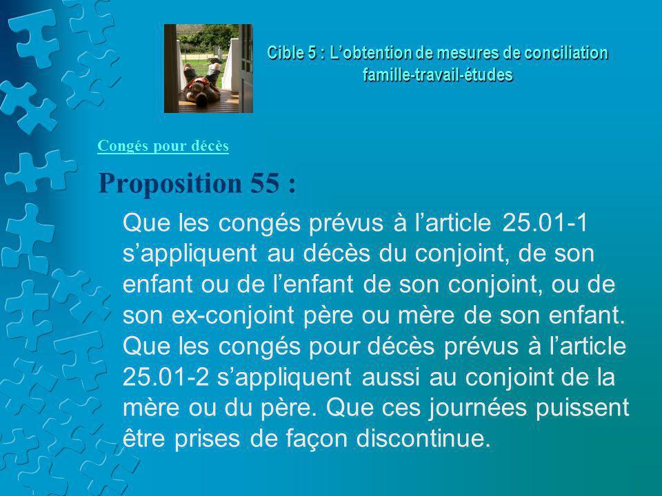 Congés pour décès Proposition 55 : Que les congés prévus à l'article 25.01-1 s'appliquent au décès du conjoint, de son enfant ou de l'enfant de son conjoint, ou de son ex-conjoint père ou mère de son enfant.