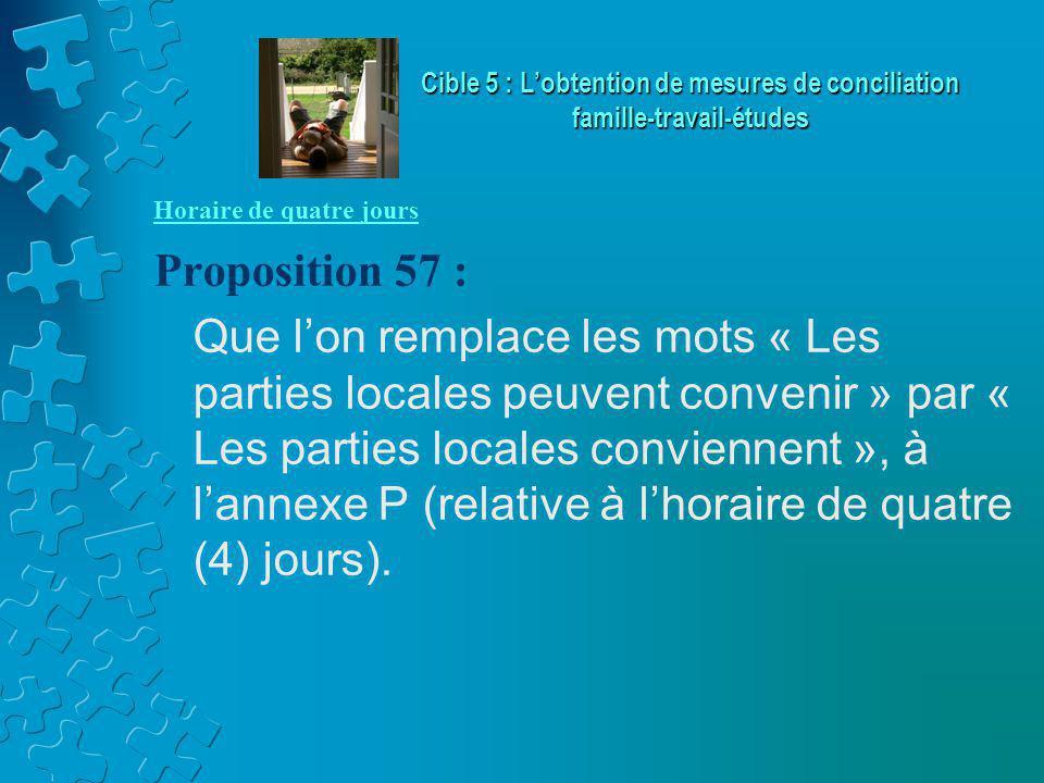 Horaire de quatre jours Proposition 57 : Que l'on remplace les mots « Les parties locales peuvent convenir » par « Les parties locales conviennent », à l'annexe P (relative à l'horaire de quatre (4) jours).