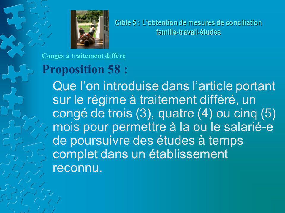 Congés à traitement différé Proposition 58 : Que l'on introduise dans l'article portant sur le régime à traitement différé, un congé de trois (3), qua