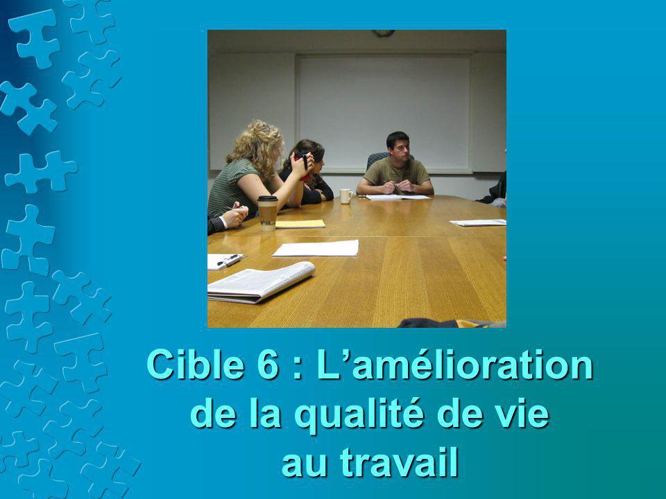 Cible 6 : L'amélioration de la qualité de vie au travail