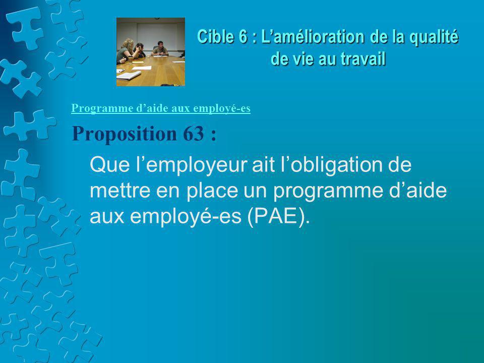 Programme d'aide aux employé-es Proposition 63 : Que l'employeur ait l'obligation de mettre en place un programme d'aide aux employé-es (PAE). Cible 6