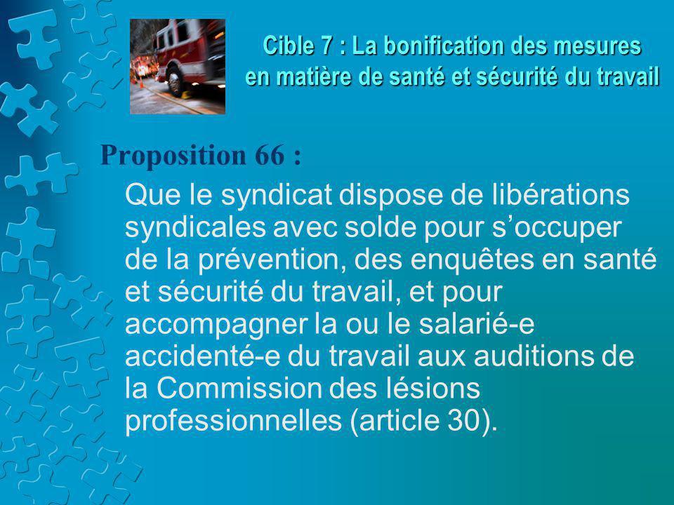 Proposition 66 : Que le syndicat dispose de libérations syndicales avec solde pour s'occuper de la prévention, des enquêtes en santé et sécurité du travail, et pour accompagner la ou le salarié-e accidenté-e du travail aux auditions de la Commission des lésions professionnelles (article 30).