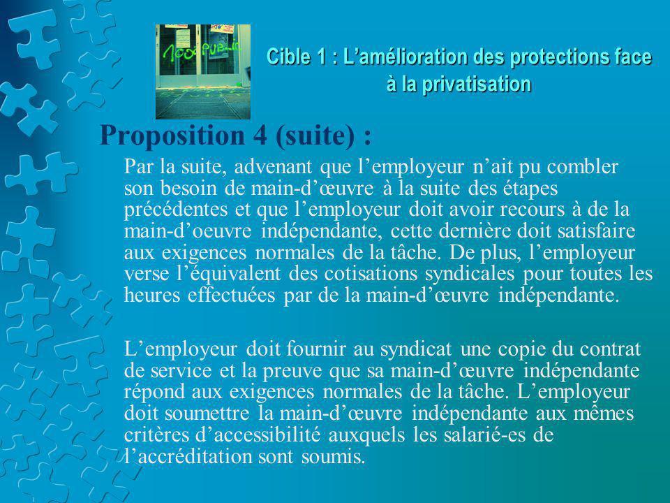 Cible 1 : L'amélioration des protections face à la privatisation Proposition 4 (suite) : Par la suite, advenant que l'employeur n'ait pu combler son b