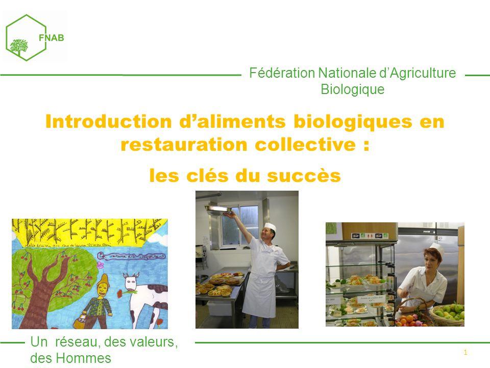 Fédération Nationale d'Agriculture Biologique Un réseau, des valeurs, des Hommes 1 Introduction d'aliments biologiques en restauration collective : les clés du succès