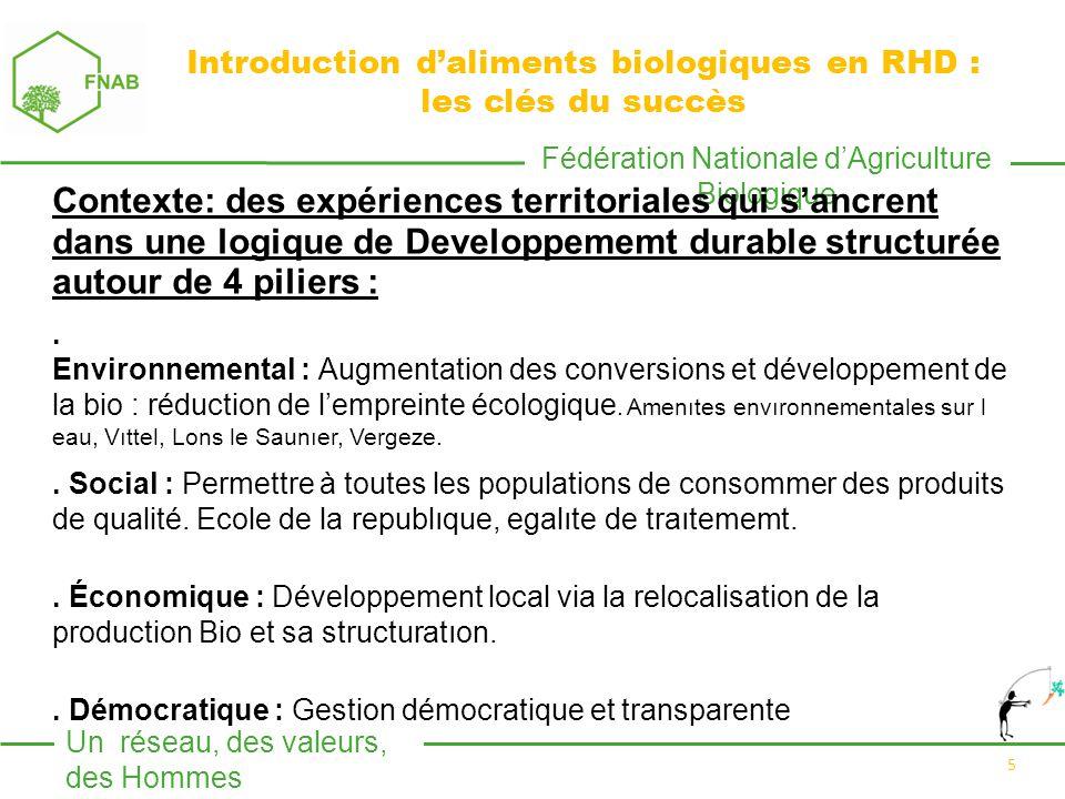 Fédération Nationale d'Agriculture Biologique Un réseau, des valeurs, des Hommes 5 Contexte: des expériences territoriales qui s'ancrent dans une logique de Developpememt durable structurée autour de 4 piliers :.