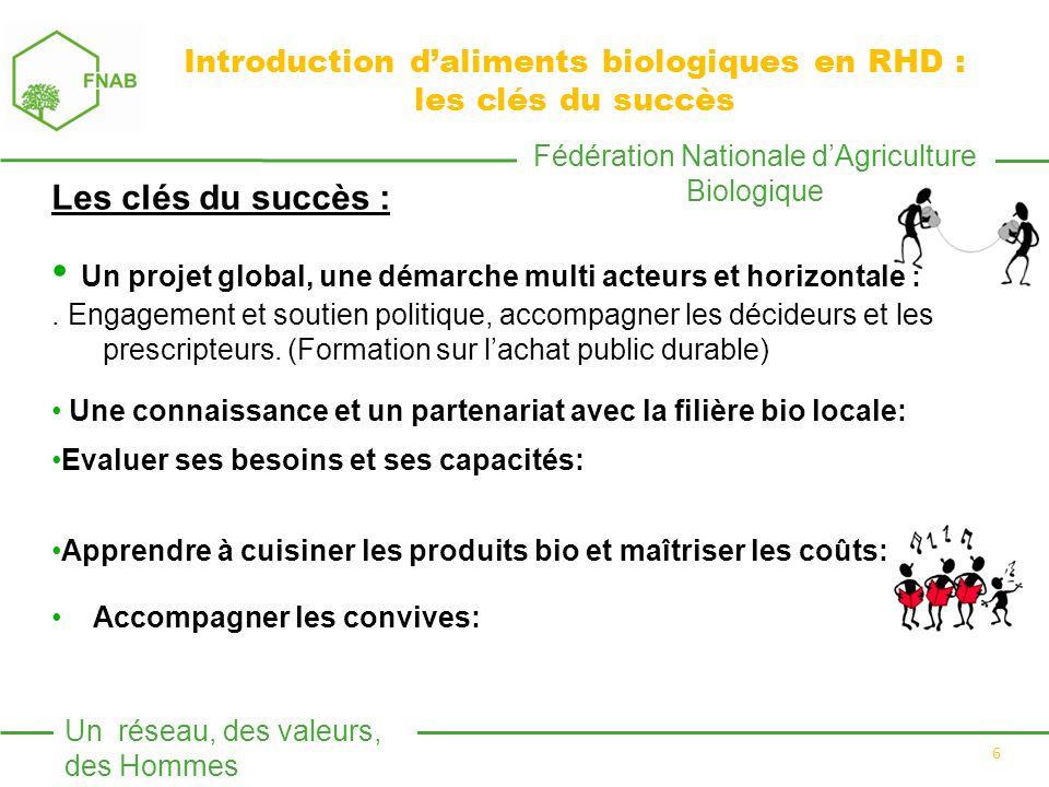 Fédération Nationale d'Agriculture Biologique Un réseau, des valeurs, des Hommes 6 Les clés du succès : Un projet global, une démarche multi acteurs et horizontale :.