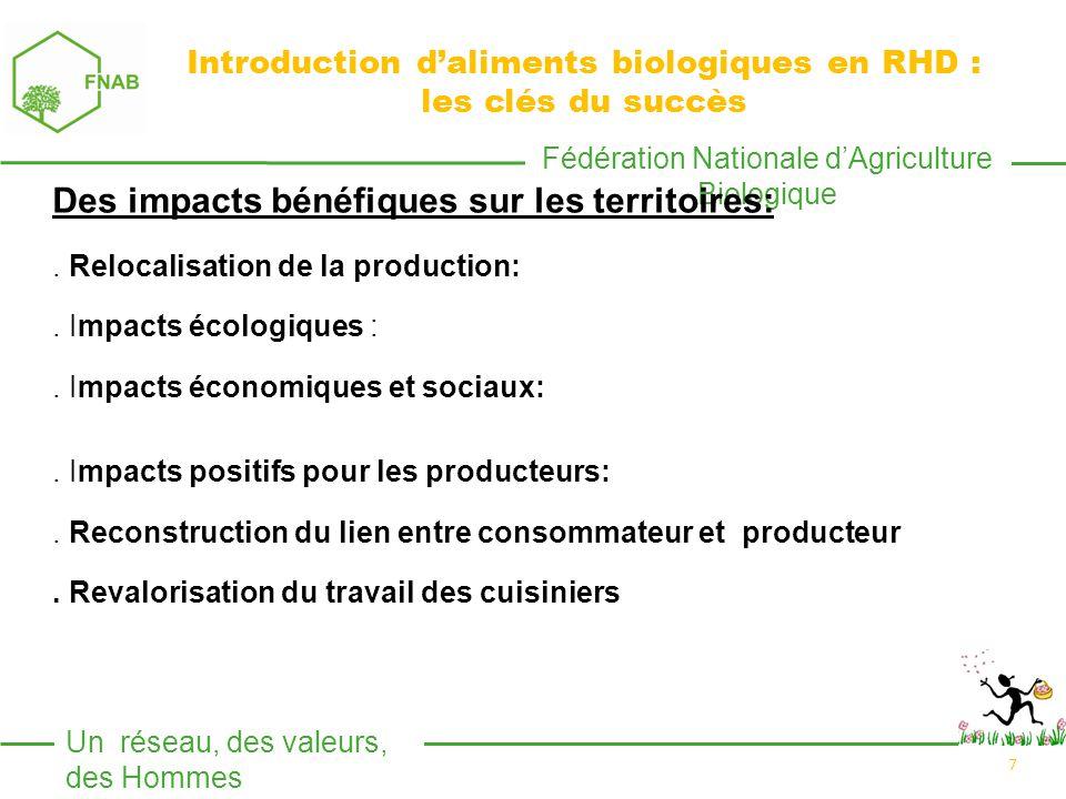 Fédération Nationale d'Agriculture Biologique Un réseau, des valeurs, des Hommes 7 Des impacts bénéfiques sur les territoires:.