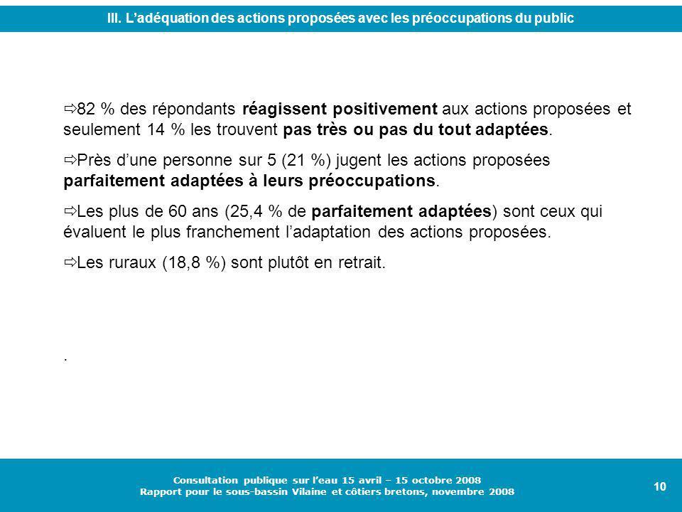 10 Consultation publique sur l'eau 15 avril – 15 octobre 2008 Rapport pour le sous-bassin Vilaine et côtiers bretons, novembre 2008 III.