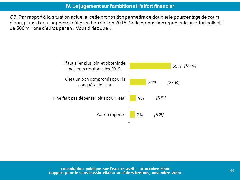 11 Consultation publique sur l'eau 15 avril – 15 octobre 2008 Rapport pour le sous-bassin Vilaine et côtiers bretons, novembre 2008 Q3.