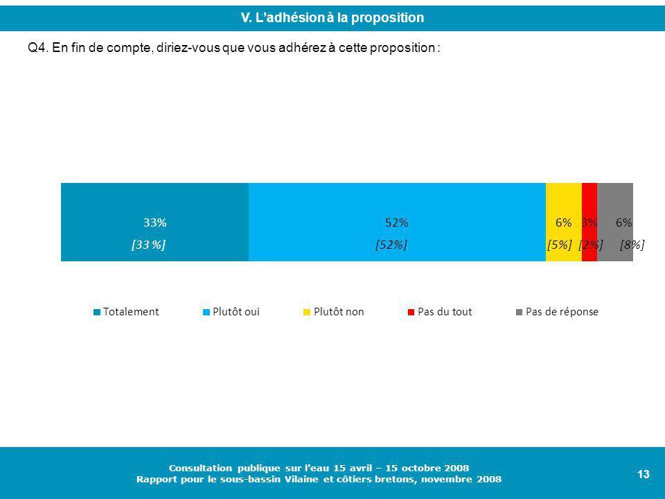 13 Consultation publique sur l'eau 15 avril – 15 octobre 2008 Rapport pour le sous-bassin Vilaine et côtiers bretons, novembre 2008 Q4.
