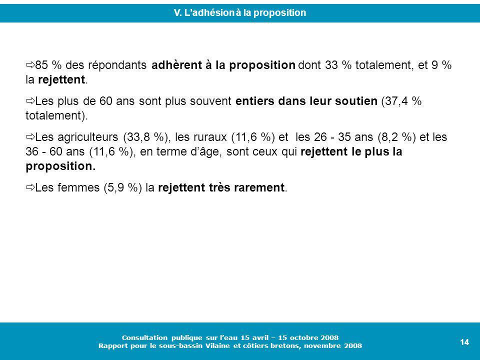 14 Consultation publique sur l'eau 15 avril – 15 octobre 2008 Rapport pour le sous-bassin Vilaine et côtiers bretons, novembre 2008 V.