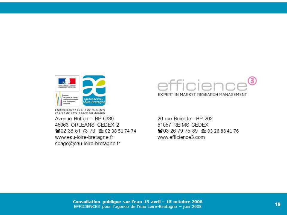 Consultation publique sur l'eau 15 avril – 15 octobre 2008 EFFICIENCE3 pour l'agence de l'eau Loire-Bretagne – juin 2008 19 26 rue Buirette - BP 202 51057 REIMS CEDEX  03 26 79 75 89  03 26 88 41 76 www.efficience3.com Avenue Buffon – BP 6339 45063 ORLEANS CEDEX 2  02 38 51 73 73  02 38 51 74 74 www.eau-loire-bretagne.fr sdage@eau-loire-bretagne.fr