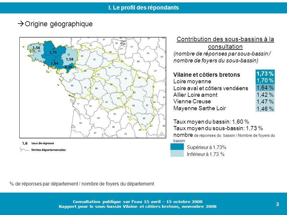 3 Consultation publique sur l'eau 15 avril – 15 octobre 2008 Rapport pour le sous-bassin Vilaine et côtiers bretons, novembre 2008 Contribution des sous-bassins à la consultation (nombre de réponses par sous-bassin / nombre de foyers du sous-bassin) Vilaine et côtiers bretons Loire moyenne Loire aval et côtiers vendéens Allier Loire amont Vienne Creuse Mayenne Sarthe Loir Taux moyen du bassin: 1,60 % Taux moyen du sous-bassin: 1,73 % nombre de réponses du bassin / Nombre de foyers du bassin 1,73 % 1,70 % 1,64 % 1,42 % 1,47 % 1,46 % I.