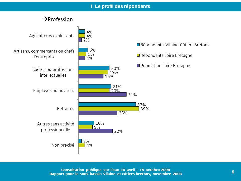 5 Consultation publique sur l'eau 15 avril – 15 octobre 2008 Rapport pour le sous-bassin Vilaine et côtiers bretons, novembre 2008  Profession I.