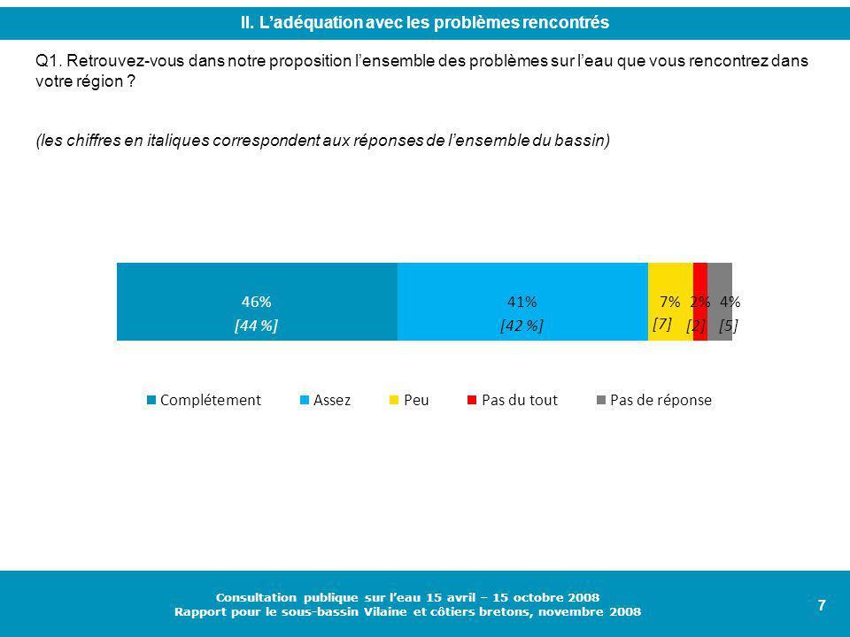 7 Consultation publique sur l'eau 15 avril – 15 octobre 2008 Rapport pour le sous-bassin Vilaine et côtiers bretons, novembre 2008 Q1.