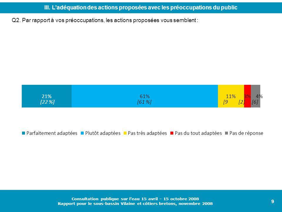 9 Consultation publique sur l'eau 15 avril – 15 octobre 2008 Rapport pour le sous-bassin Vilaine et côtiers bretons, novembre 2008 Q2.