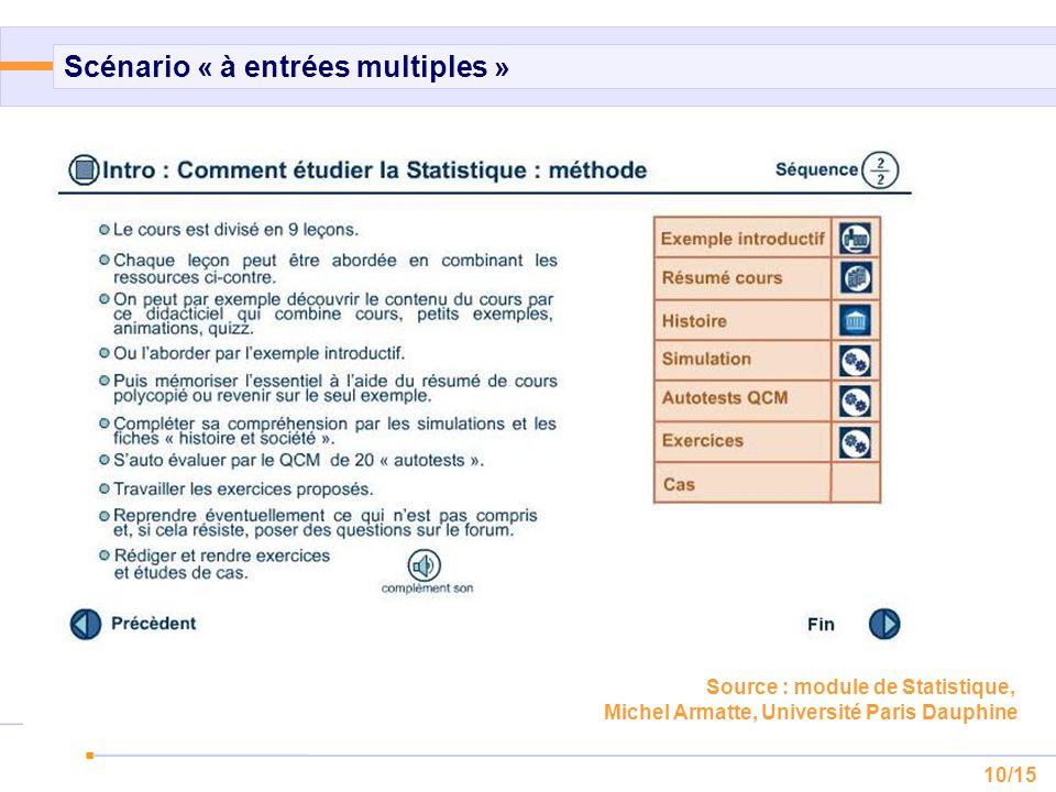 10/15 Scénario « à entrées multiples » Source : module de Statistique, Michel Armatte, Université Paris Dauphine
