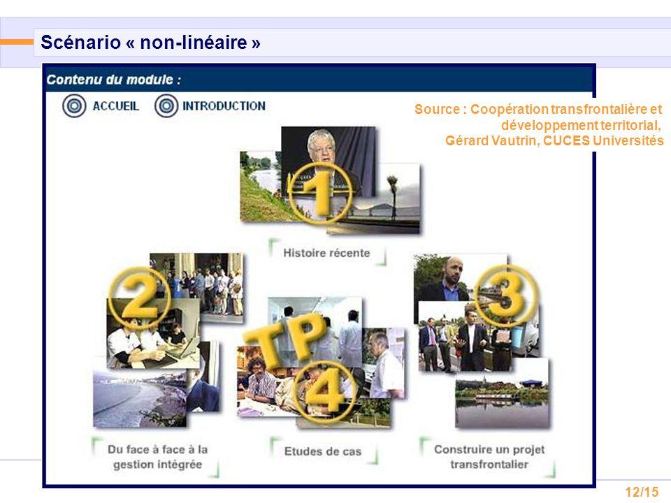 12/15 Scénario « non-linéaire » Source : Coopération transfrontalière et développement territorial, Gérard Vautrin, CUCES Universités