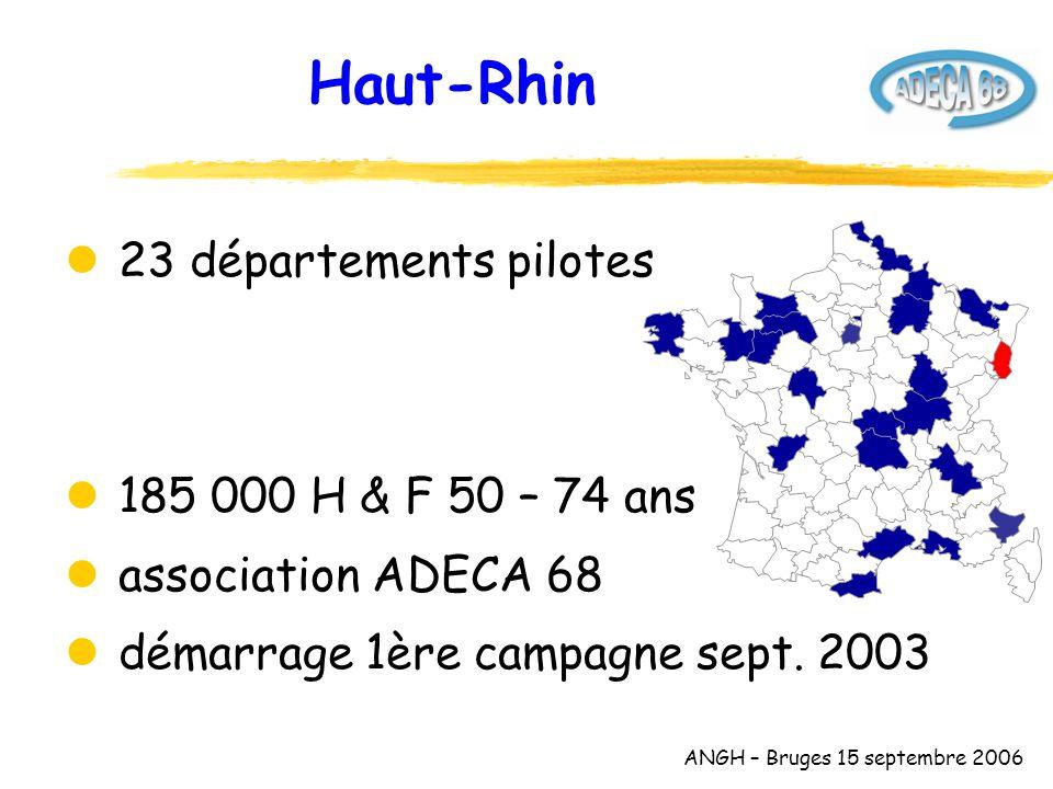 ANGH – Bruges 15 septembre 2006 invitations – modalités et impact participation exclusions