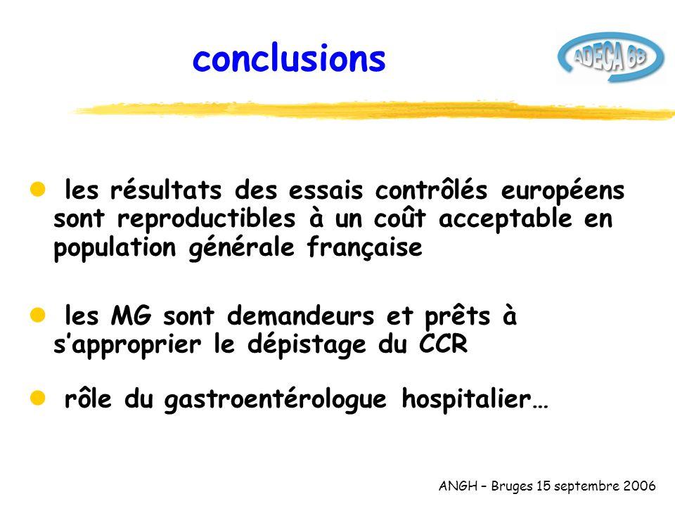 ANGH – Bruges 15 septembre 2006 conclusions l les résultats des essais contrôlés européens sont reproductibles à un coût acceptable en population générale française l les MG sont demandeurs et prêts à s'approprier le dépistage du CCR l rôle du gastroentérologue hospitalier…