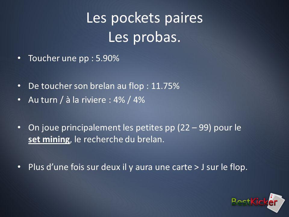 Les pockets paires Les probas.