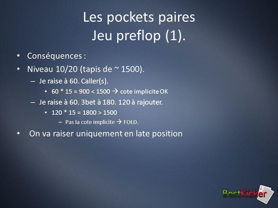 Les pockets paires Jeu preflop (1). Conséquences : Niveau 10/20 (tapis de ~ 1500).
