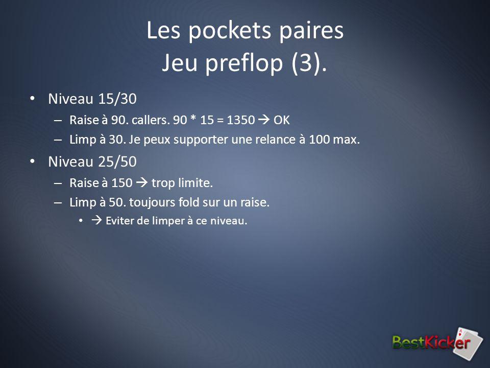 Les pockets paires Jeu preflop (3). Niveau 15/30 – Raise à 90.